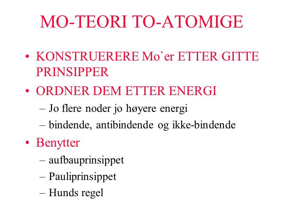 MO-TEORI TO-ATOMIGE KONSTRUERERE Mo`er ETTER GITTE PRINSIPPER ORDNER DEM ETTER ENERGI –Jo flere noder jo høyere energi –bindende, antibindende og ikke