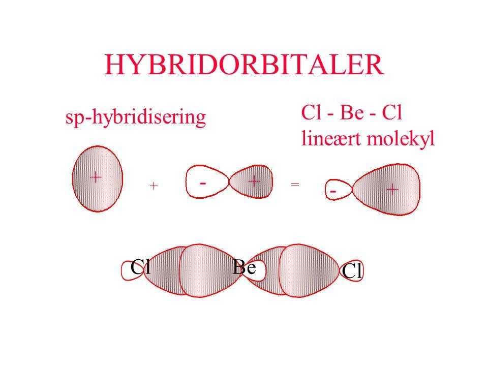 HYBRIDORBITALER sp-hybridisering Cl - Be - Cl lineært molekyl + -+ +- Be Cl