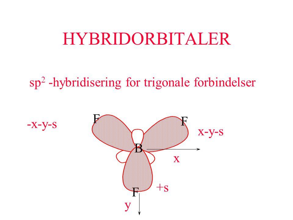 HYBRIDORBITALER sp 2 -hybridisering for trigonale forbindelser B F F F x y +s x-y-s -x-y-s
