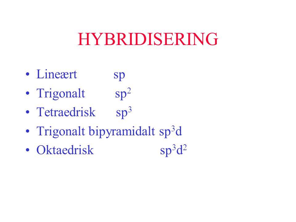 HYBRIDISERING Lineært sp Trigonalt sp 2 Tetraedrisk sp 3 Trigonalt bipyramidalt sp 3 d Oktaedrisk sp 3 d 2