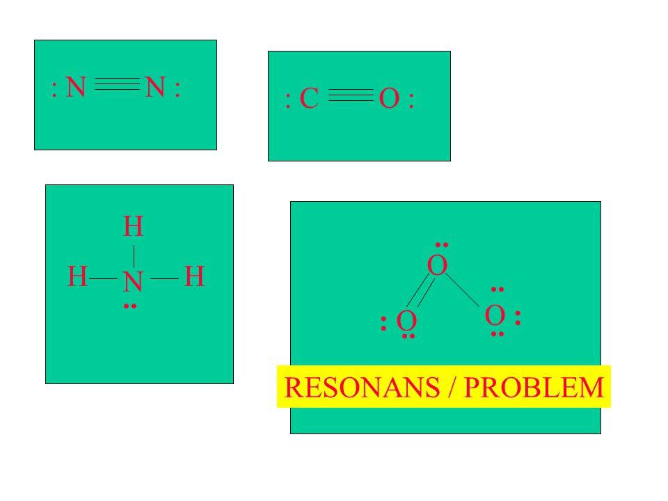 ENERGINIVÅ-DIAGRAM H 2 -molekylet Aufbau-prinsippet Sa Sb Sa + Sb Sa - Sb E  bb