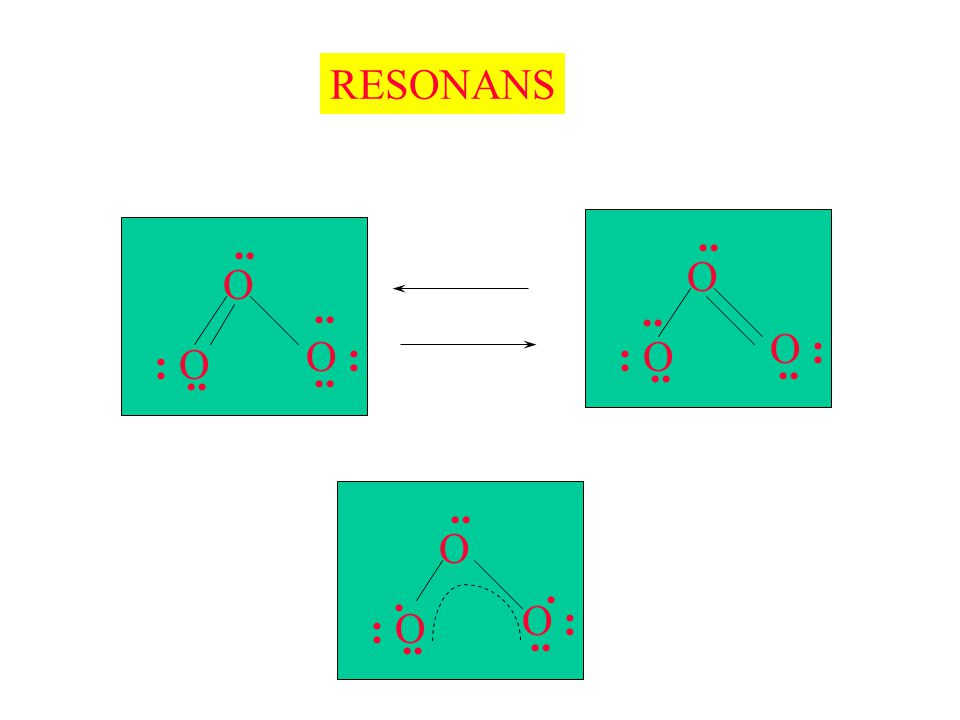 Variasjon i bindingsstyrke Avtar nedover i periodesystemet –C-C 347 * Si-C 301 * Ge-C 242 kJ/mol Periode 2 ofte unntak når de har lone pairs –N-O 157 * P-O 368 * As-O 330 kJ/mol