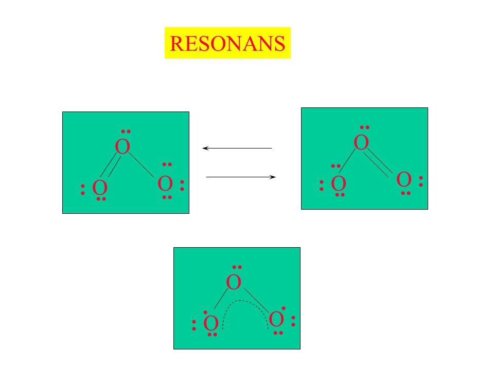 ENERGINIVÅ-DIAGRAM He 2 -molekylet Aufbau-prinsippet Sa Sb Sa + Sb Sa - Sb E  bb