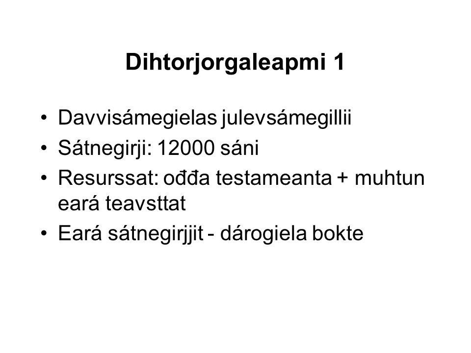 Dihtorjorgaleapmi 1 Davvisámegielas julevsámegillii Sátnegirji: 12000 sáni Resurssat: ođđa testameanta + muhtun eará teavsttat Eará sátnegirjjit - dárogiela bokte