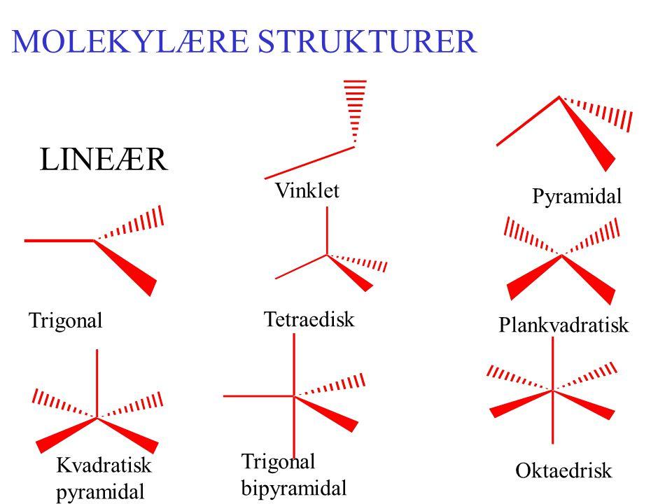 VSEPR Modell for å bestemme molekylenes utseende Struktur bestemmes av repulsjon mellom elektronpar –Alle par teller –Dobbeltbinding er et par