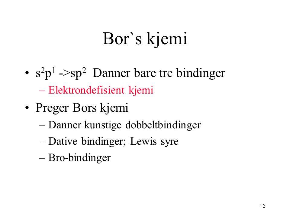 12 Bor`s kjemi s 2 p 1 ->sp 2 Danner bare tre bindinger –Elektrondefisient kjemi Preger Bors kjemi –Danner kunstige dobbeltbindinger –Dative bindinger; Lewis syre –Bro-bindinger
