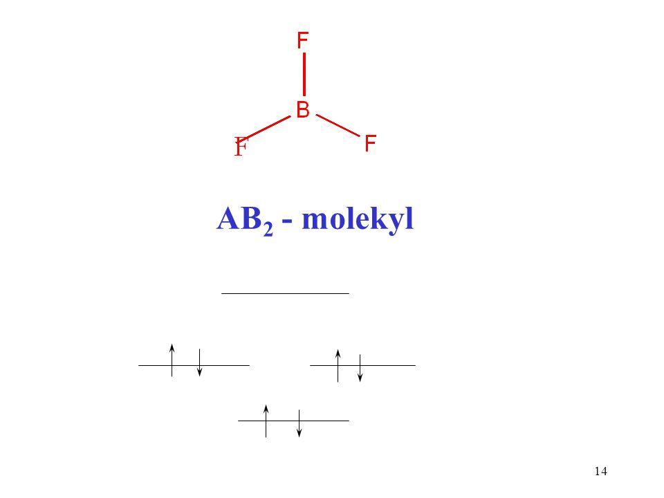 14 AB 2 - molekyl