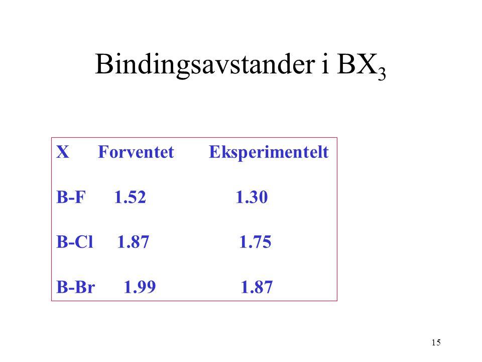 15 Bindingsavstander i BX 3 X Forventet Eksperimentelt B-F 1.52 1.30 B-Cl 1.87 1.75 B-Br 1.99 1.87