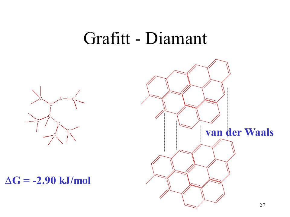 27 Grafitt - Diamant van der Waals  G = -2.90 kJ/mol