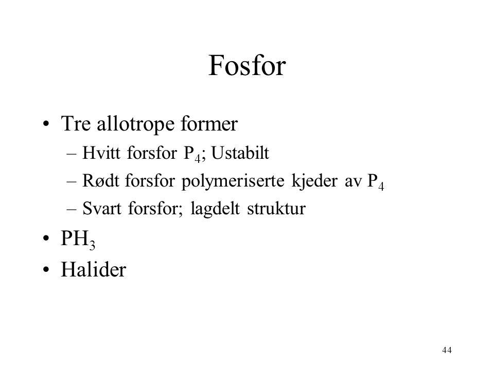 44 Fosfor Tre allotrope former –Hvitt forsfor P 4 ; Ustabilt –Rødt forsfor polymeriserte kjeder av P 4 –Svart forsfor; lagdelt struktur PH 3 Halider