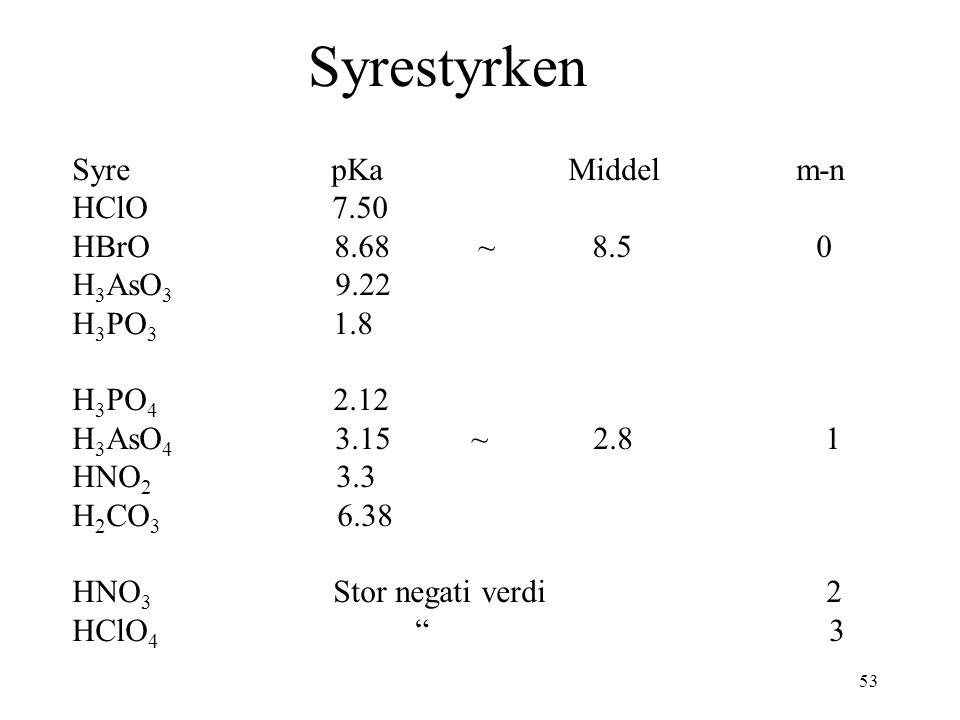 53 Syrestyrken Syre pKa Middel m-n HClO 7.50 HBrO 8.68 ~ 8.5 0 H 3 AsO 3 9.22 H 3 PO 3 1.8 H 3 PO 4 2.12 H 3 AsO 4 3.15 ~ 2.8 1 HNO 2 3.3 H 2 CO 3 6.38 HNO 3 Stor negati verdi 2 HClO 4 3