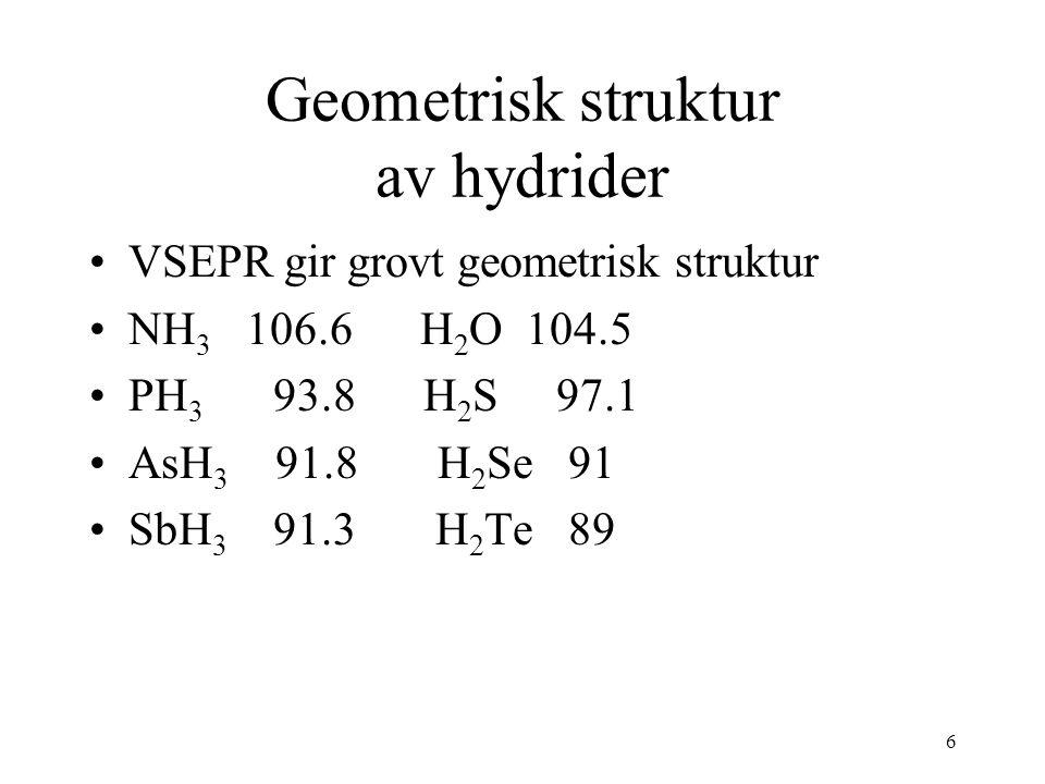 6 Geometrisk struktur av hydrider VSEPR gir grovt geometrisk struktur NH 3 106.6 H 2 O 104.5 PH 3 93.8 H 2 S 97.1 AsH 3 91.8 H 2 Se 91 SbH 3 91.3 H 2 Te 89