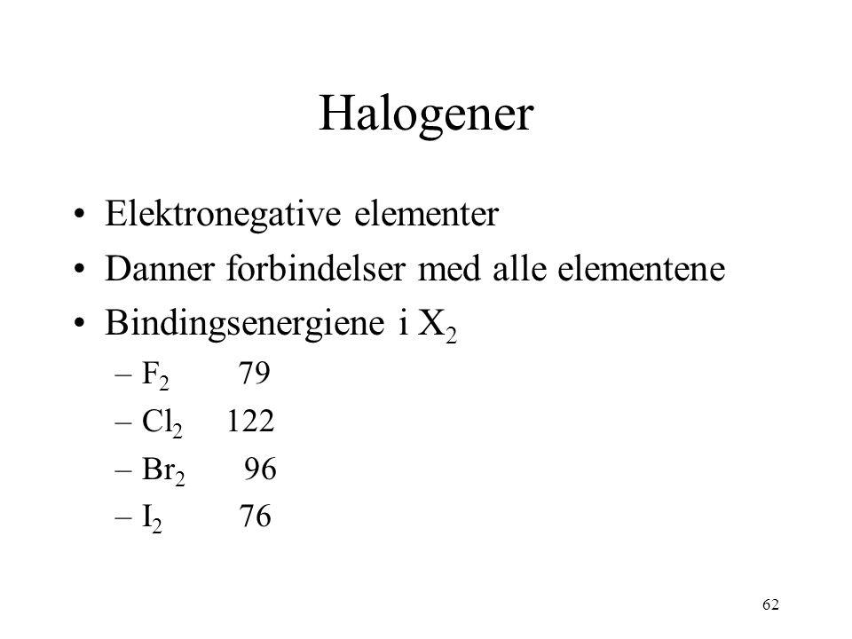 62 Halogener Elektronegative elementer Danner forbindelser med alle elementene Bindingsenergiene i X 2 –F 2 79 –Cl 2 122 –Br 2 96 –I 2 76