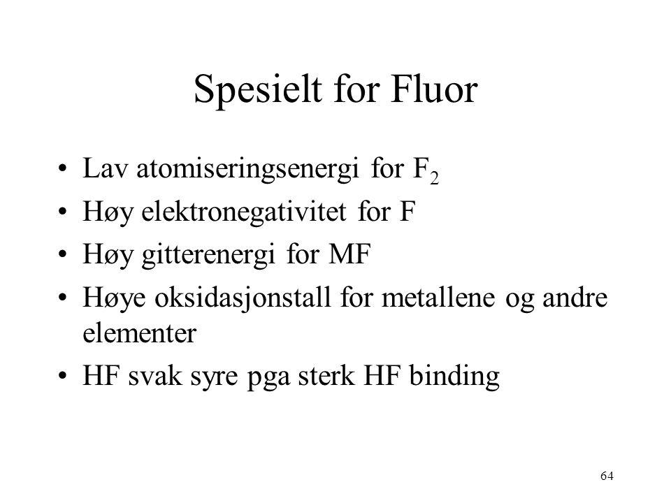 64 Spesielt for Fluor Lav atomiseringsenergi for F 2 Høy elektronegativitet for F Høy gitterenergi for MF Høye oksidasjonstall for metallene og andre elementer HF svak syre pga sterk HF binding