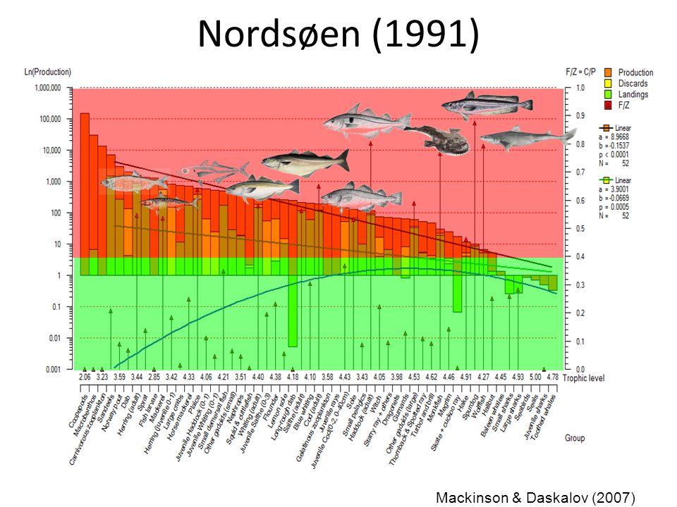 Nordsøen (1991) Mackinson & Daskalov (2007)