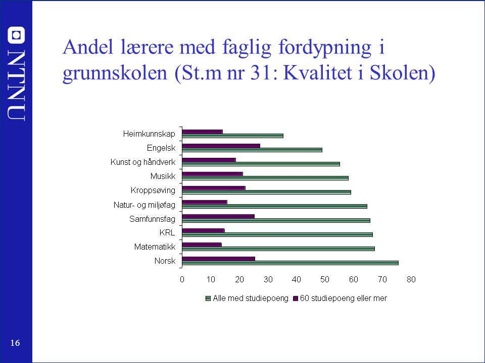 16 Andel lærere med faglig fordypning i grunnskolen (St.m nr 31: Kvalitet i Skolen)