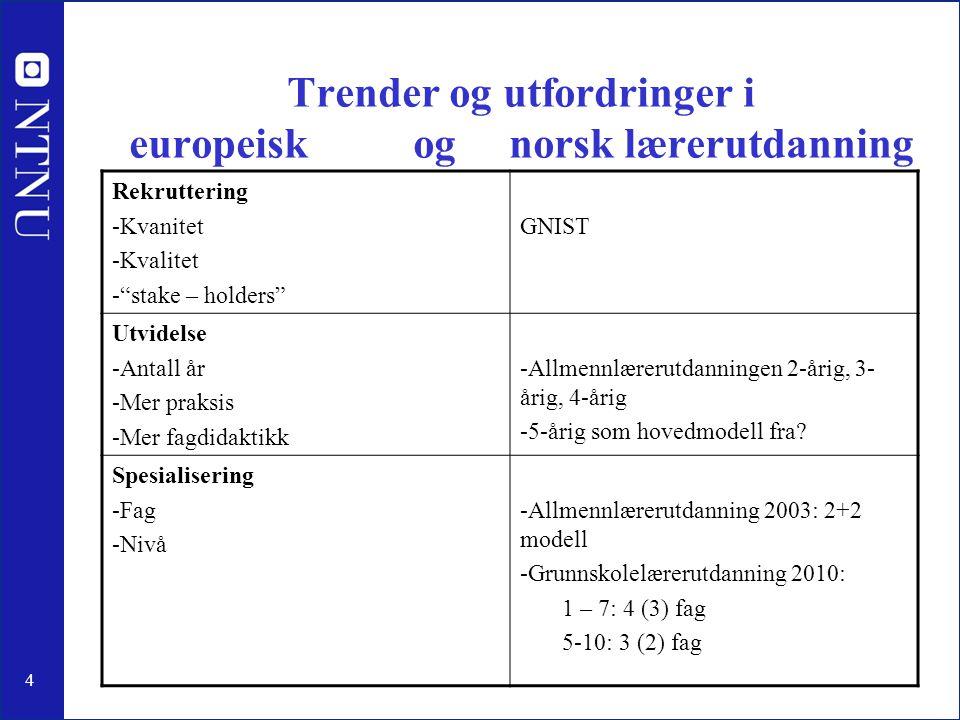 4 Trender og utfordringer i europeisk og norsk lærerutdanning Rekruttering -Kvanitet -Kvalitet - stake – holders GNIST Utvidelse -Antall år -Mer praksis -Mer fagdidaktikk -Allmennlærerutdanningen 2-årig, 3- årig, 4-årig -5-årig som hovedmodell fra.