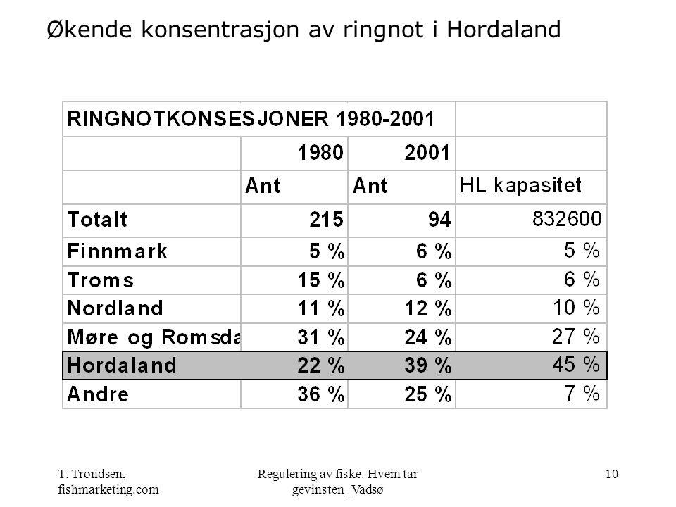 T. Trondsen, fishmarketing.com Regulering av fiske. Hvem tar gevinsten_Vadsø 10 Økende konsentrasjon av ringnot i Hordaland