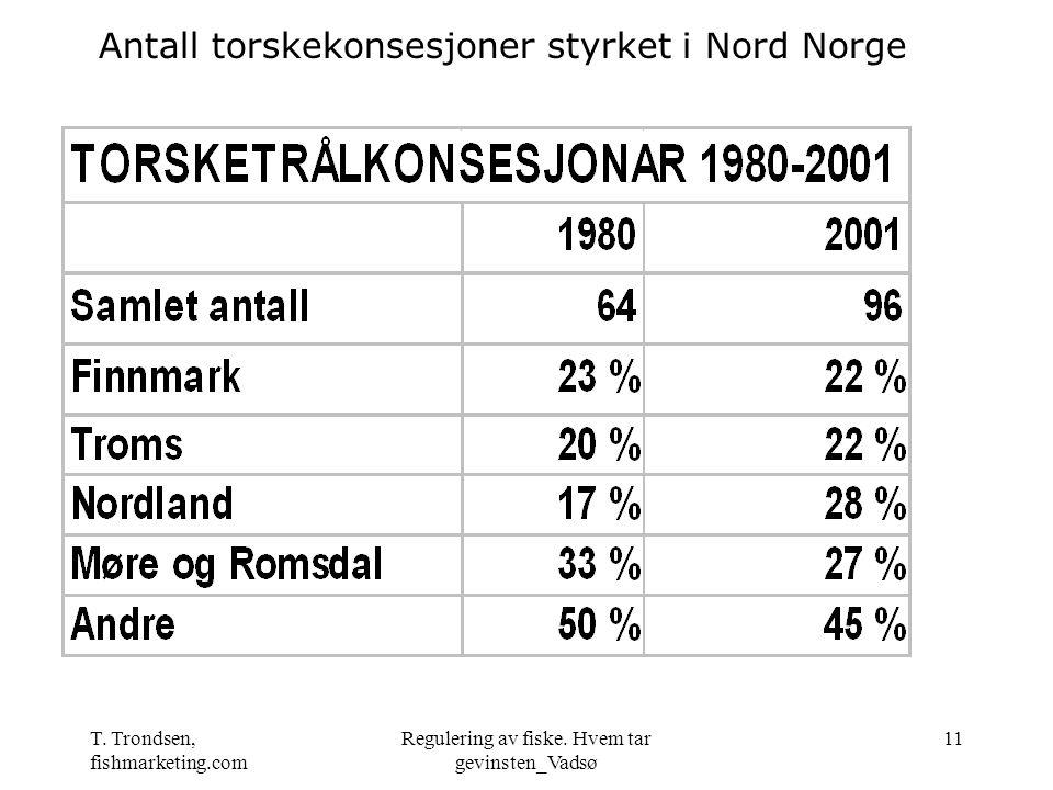 T. Trondsen, fishmarketing.com Regulering av fiske. Hvem tar gevinsten_Vadsø 11 Antall torskekonsesjoner styrket i Nord Norge