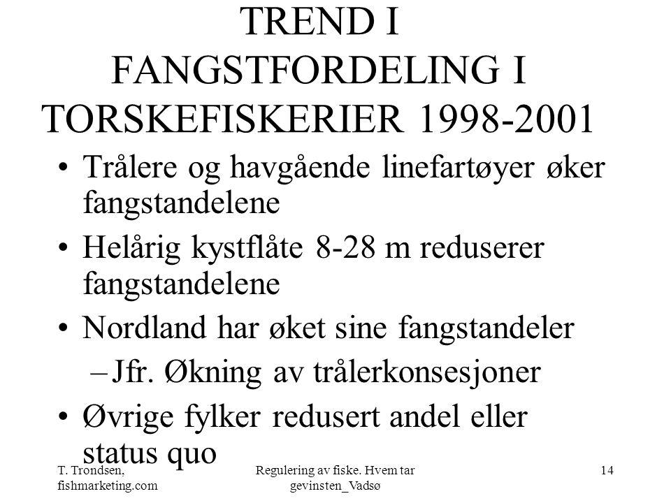 T. Trondsen, fishmarketing.com Regulering av fiske. Hvem tar gevinsten_Vadsø 14 TREND I FANGSTFORDELING I TORSKEFISKERIER 1998-2001 Trålere og havgåen