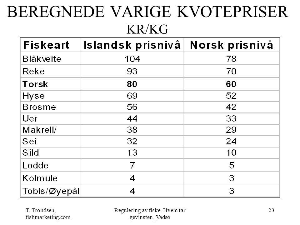 T. Trondsen, fishmarketing.com Regulering av fiske. Hvem tar gevinsten_Vadsø 23 BEREGNEDE VARIGE KVOTEPRISER KR/KG