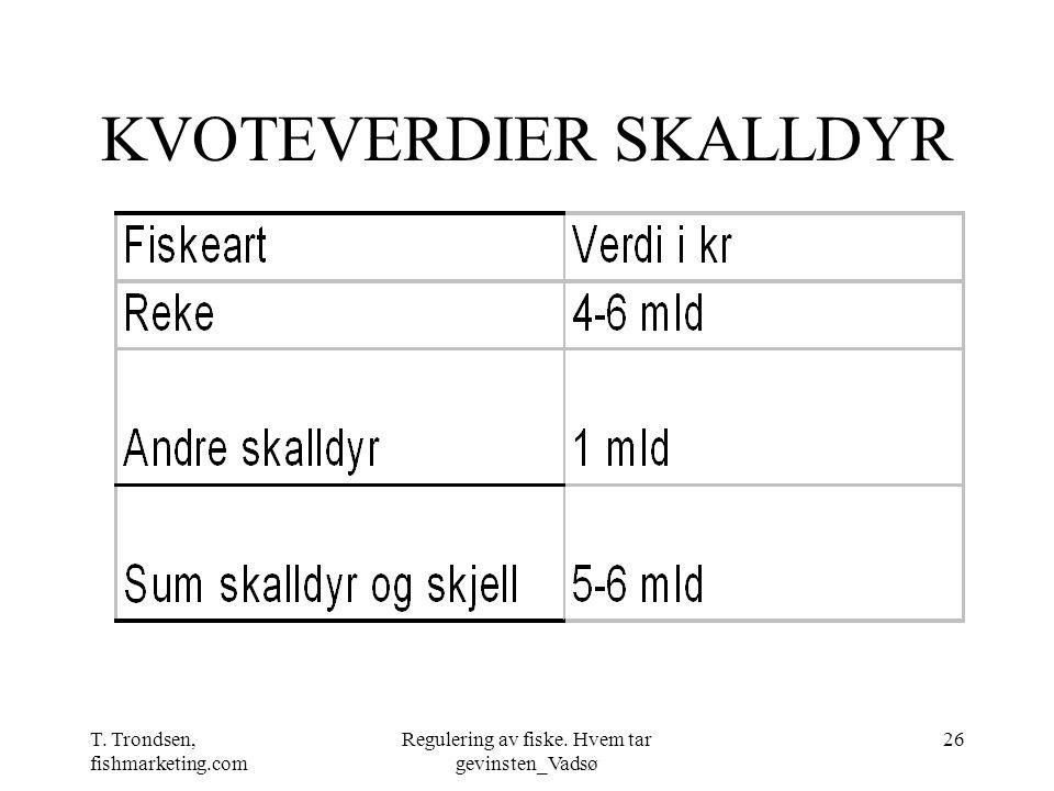 T. Trondsen, fishmarketing.com Regulering av fiske. Hvem tar gevinsten_Vadsø 26 KVOTEVERDIER SKALLDYR