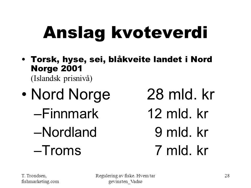 T. Trondsen, fishmarketing.com Regulering av fiske. Hvem tar gevinsten_Vadsø 28 Anslag kvoteverdi Torsk, hyse, sei, blåkveite landet i Nord Norge 2001