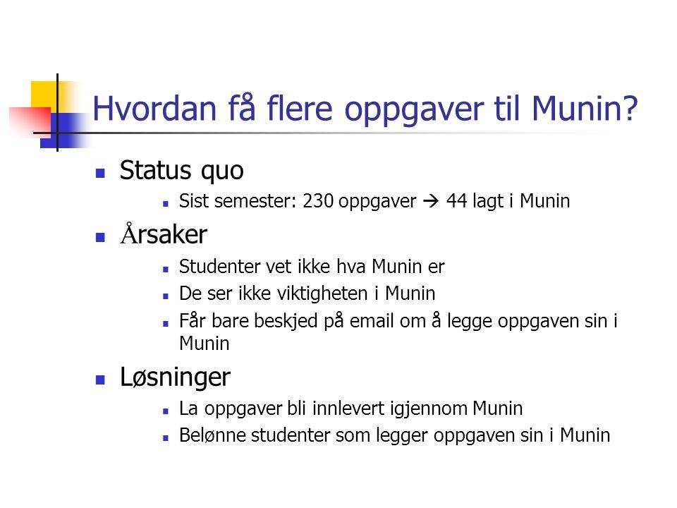 Hvordan få flere oppgaver til Munin? Status quo Sist semester: 230 oppgaver  44 lagt i Munin Å rsaker Studenter vet ikke hva Munin er De ser ikke vik