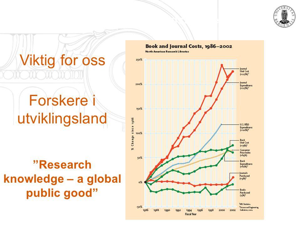"""Prisutvikling for bøker og tidsskrifter Viktig for oss Forskere i utviklingsland """"Research knowledge – a global public good"""""""