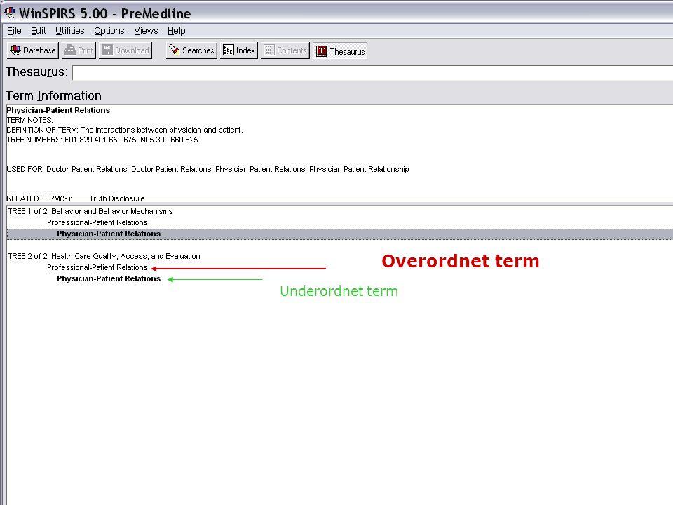 Overordnet term Underordnet term
