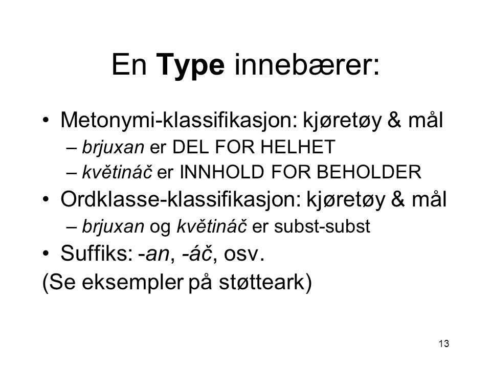 13 En Type innebærer: Metonymi-klassifikasjon: kjøretøy & mål –brjuxan er DEL FOR HELHET –květináč er INNHOLD FOR BEHOLDER Ordklasse-klassifikasjon: k