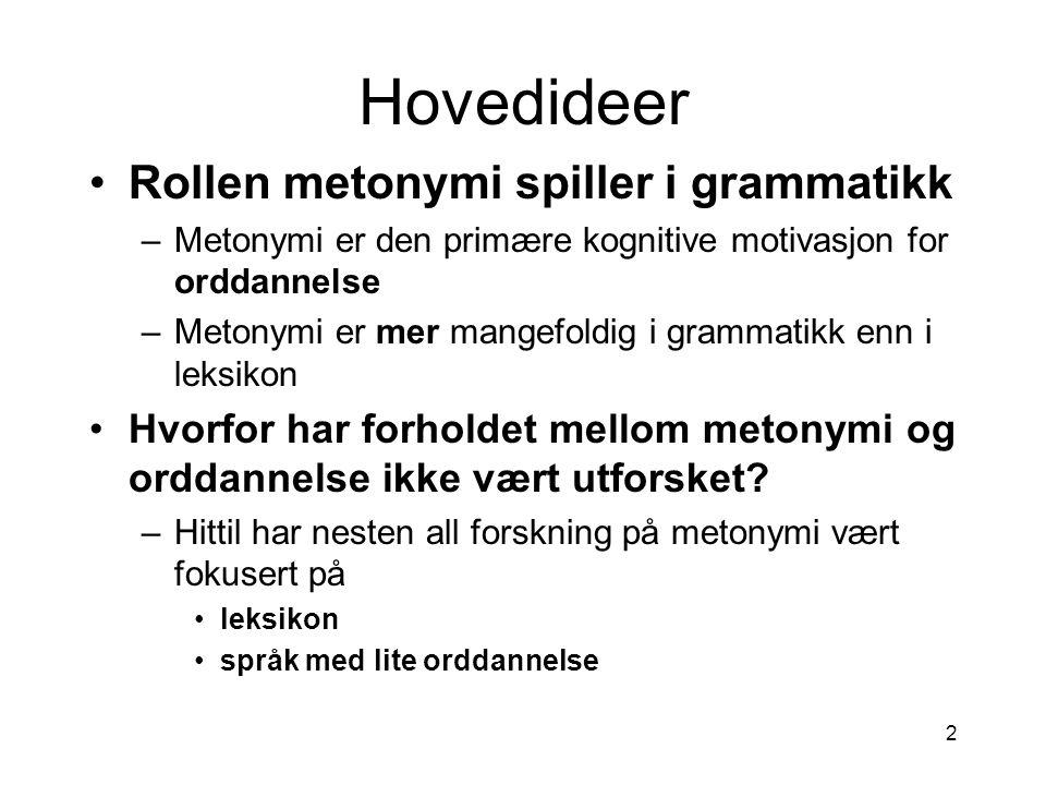 2 Hovedideer Rollen metonymi spiller i grammatikk –Metonymi er den primære kognitive motivasjon for orddannelse –Metonymi er mer mangefoldig i grammat