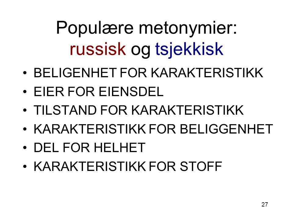 27 Populære metonymier: russisk og tsjekkisk BELIGENHET FOR KARAKTERISTIKK EIER FOR EIENSDEL TILSTAND FOR KARAKTERISTIKK KARAKTERISTIKK FOR BELIGGENHE
