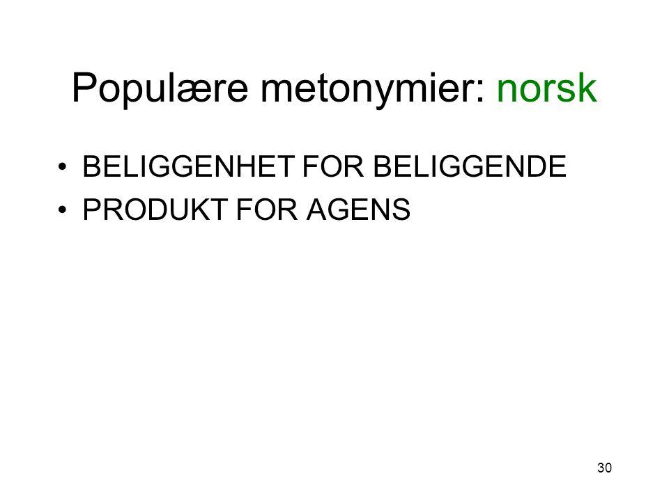 30 Populære metonymier: norsk BELIGGENHET FOR BELIGGENDE PRODUKT FOR AGENS