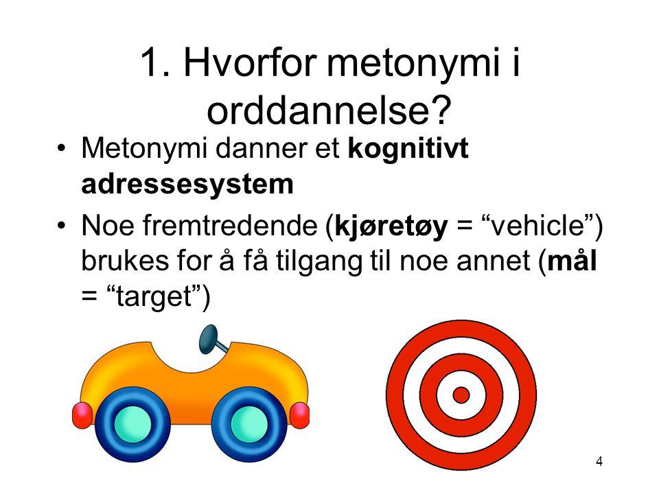 """4 1. Hvorfor metonymi i orddannelse? Metonymi danner et kognitivt adressesystem Noe fremtredende (kjøretøy = """"vehicle"""") brukes for å få tilgang til no"""
