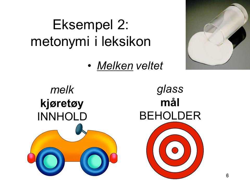 6 Eksempel 2: metonymi i leksikon Melken veltet melk kjøretøy INNHOLD glass mål BEHOLDER
