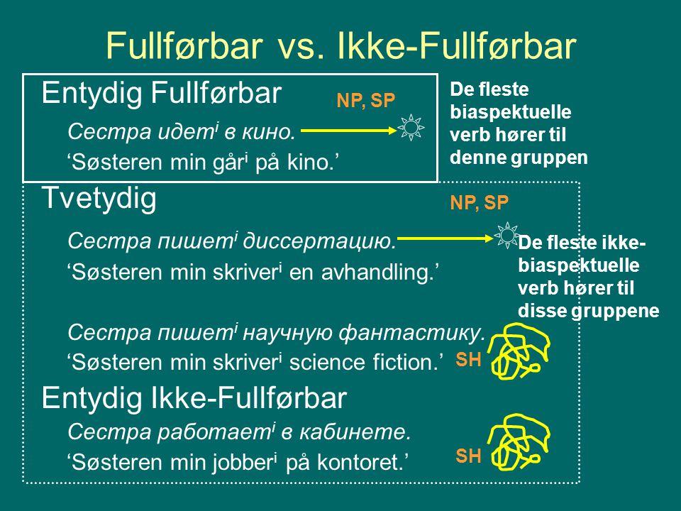 Fullførbar vs. Ikke-Fullførbar Entydig Fullførbar Сестра идет i в кино. 'Søsteren min går i på kino.' Tvetydig Сестра пишет i диссертацию. 'Søsteren m
