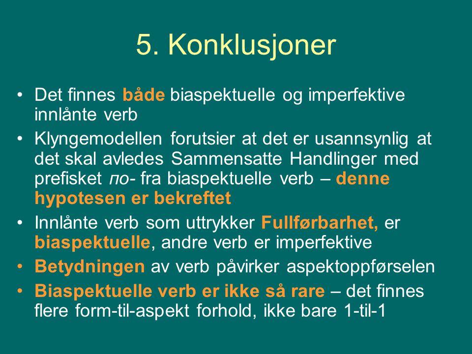 5. Konklusjoner Det finnes både biaspektuelle og imperfektive innlånte verb Klyngemodellen forutsier at det er usannsynlig at det skal avledes Sammens