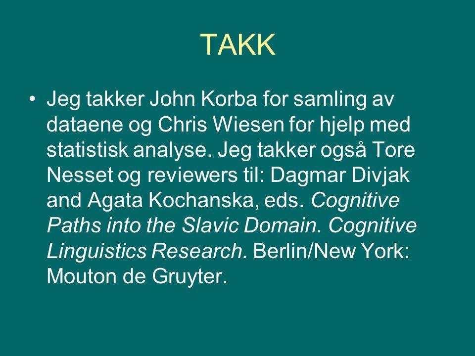 TAKK Jeg takker John Korba for samling av dataene og Chris Wiesen for hjelp med statistisk analyse. Jeg takker også Tore Nesset og reviewers til: Dagm