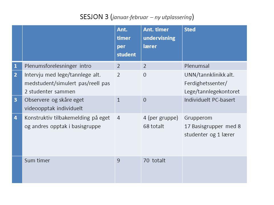 MAL FOR SESJON 4 sesjoner hvert studieår i 2.– 4.