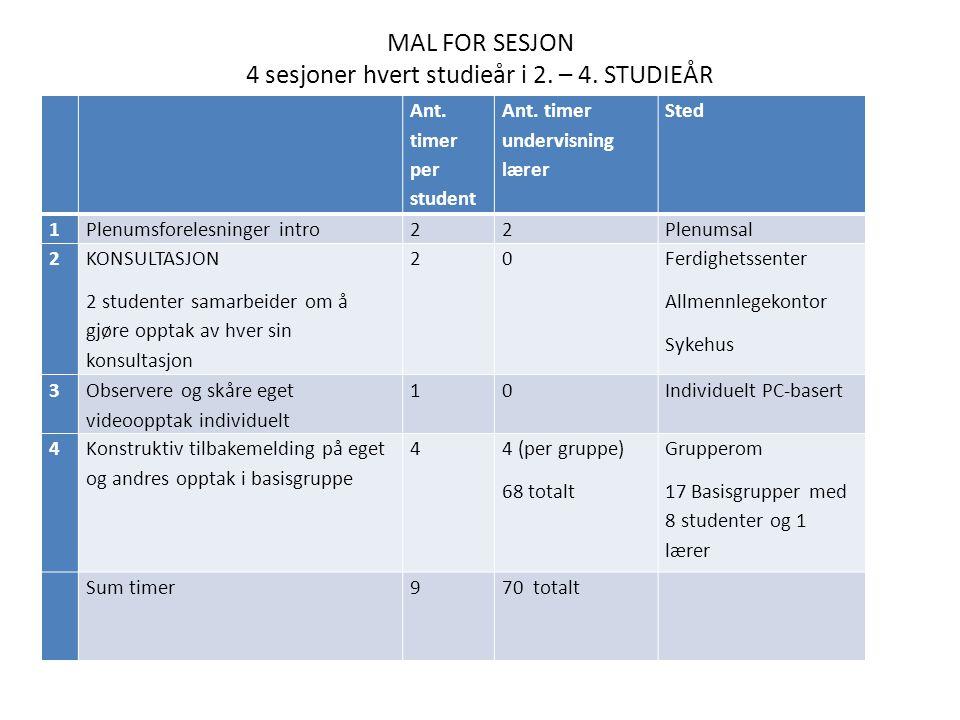 MAL FOR SESJON 4 sesjoner hvert studieår i 2. – 4.