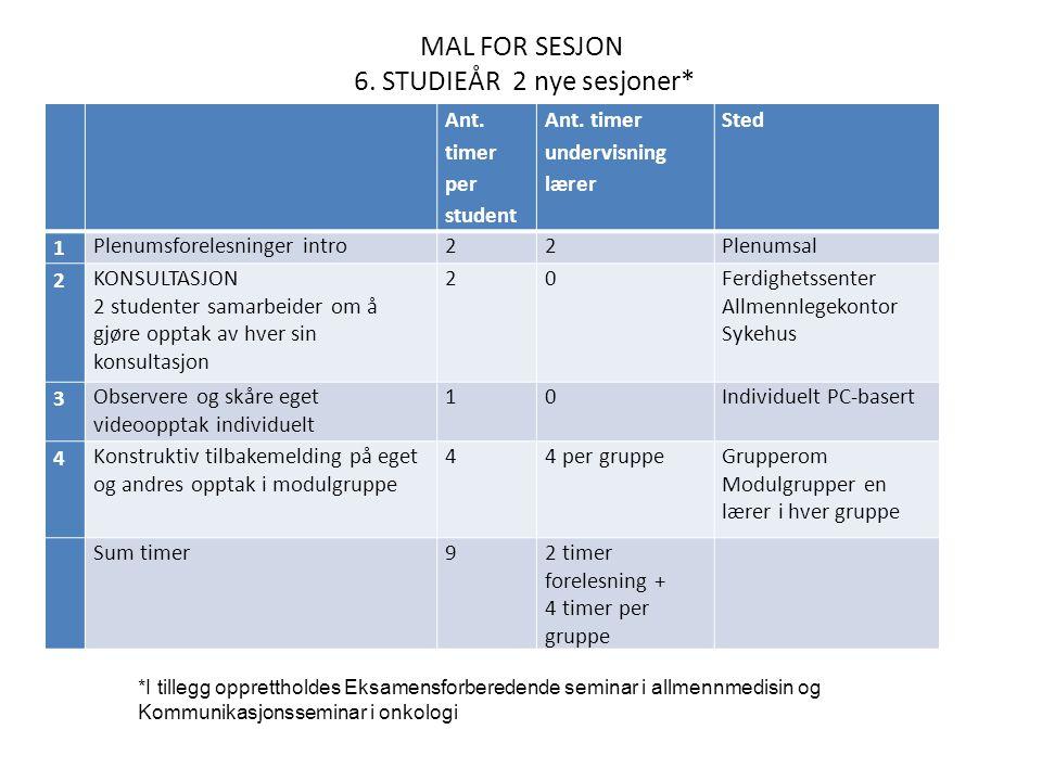 MAL FOR SESJON 6. STUDIEÅR 2 nye sesjoner* Ant. timer per student Ant.