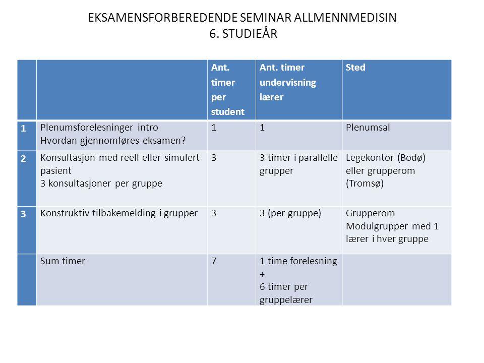 EKSAMENSFORBEREDENDE SEMINAR ALLMENNMEDISIN 6. STUDIEÅR Ant.