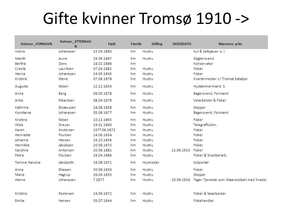 Gifte kvinner Tromsø 1910 -> Kvinner_FORNAVN Kvinner_ETTERNAV N FødtFamileStillingDODSDATOMannens yrke IndinaJohanesen15.04.1880hmHustruKul & Saltsjauer o.