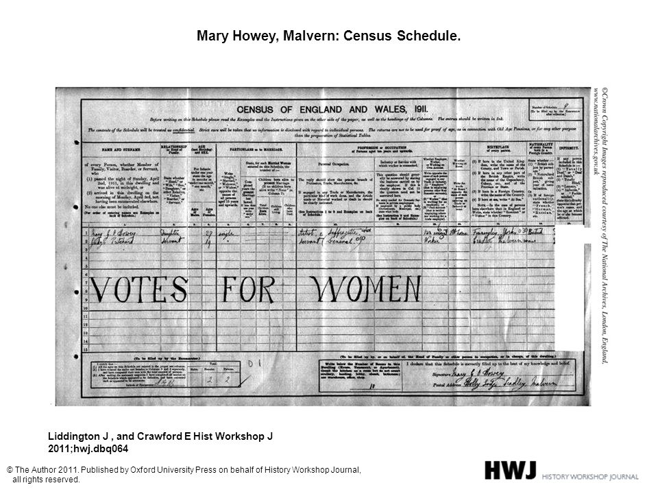 Mary Howey, Malvern: Census Schedule. Liddington J, and Crawford E Hist Workshop J 2011;hwj.dbq064 © The Author 2011. Published by Oxford University P