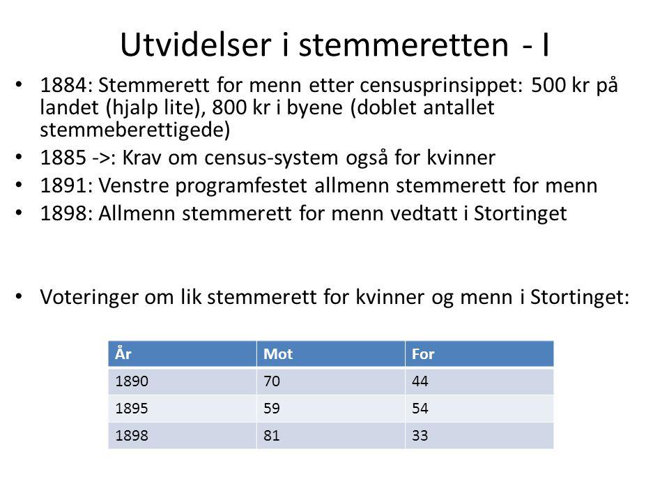 Utvidelser i stemmeretten - I 1884: Stemmerett for menn etter censusprinsippet: 500 kr på landet (hjalp lite), 800 kr i byene (doblet antallet stemmeb