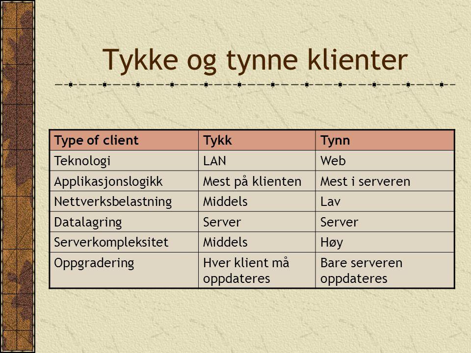 Tykke og tynne klienter Type of clientTykkTynn TeknologiLANWeb ApplikasjonslogikkMest på klientenMest i serveren NettverksbelastningMiddelsLav Datalag