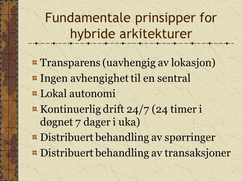 Fundamentale prinsipper for hybride arkitekturer Transparens (uavhengig av lokasjon) Ingen avhengighet til en sentral Lokal autonomi Kontinuerlig drif