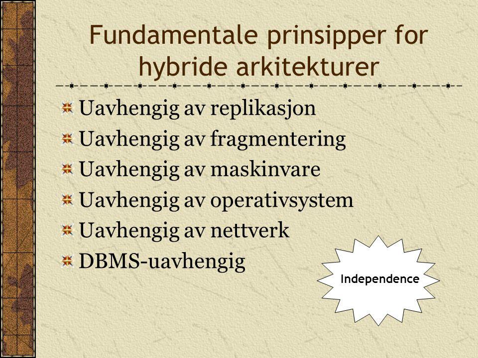 Fundamentale prinsipper for hybride arkitekturer Uavhengig av replikasjon Uavhengig av fragmentering Uavhengig av maskinvare Uavhengig av operativsyst