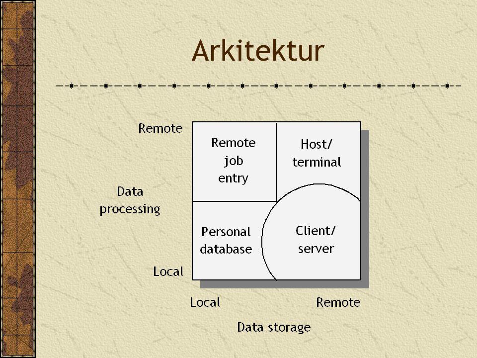 Fundamentale prinsipper for hybride arkitekturer Uavhengig av replikasjon Uavhengig av fragmentering Uavhengig av maskinvare Uavhengig av operativsystem Uavhengig av nettverk DBMS-uavhengig Independence